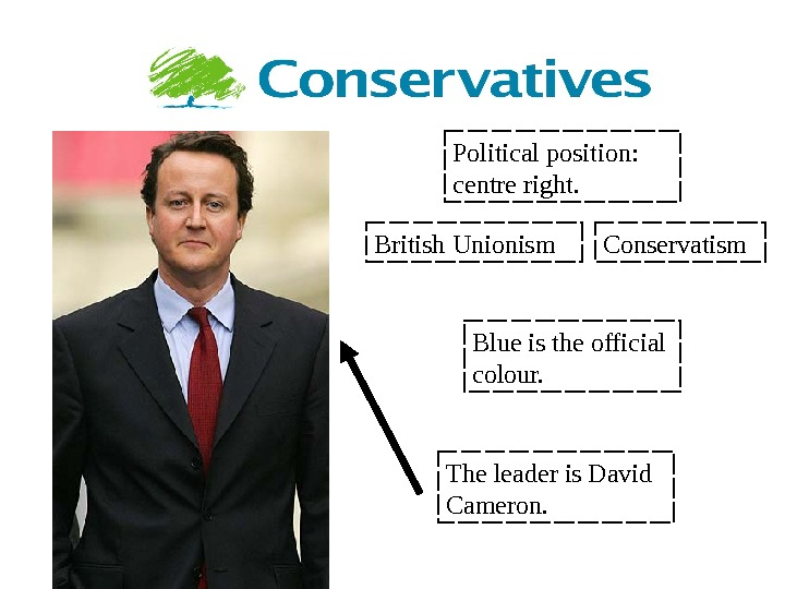 The leader is David Cameron. British Unionism Conservatism. Political position:  centre right. Blue is the