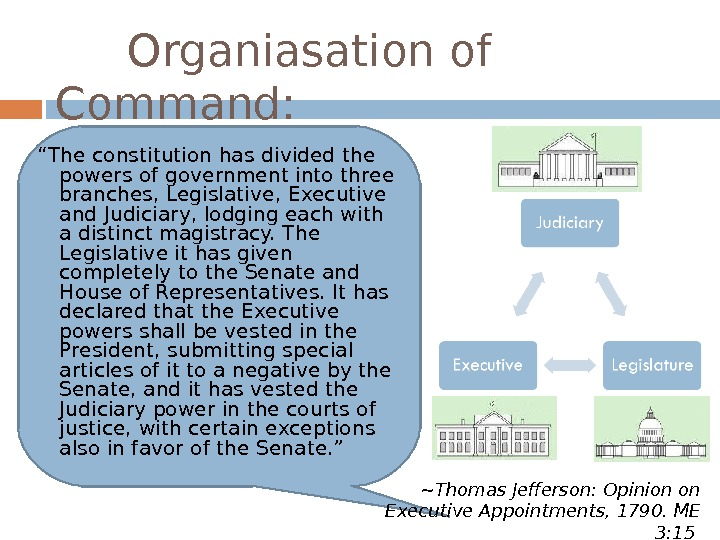 "Organiasation of Command: "" The constitution has divided the powers of government into three branches, Legislative,"