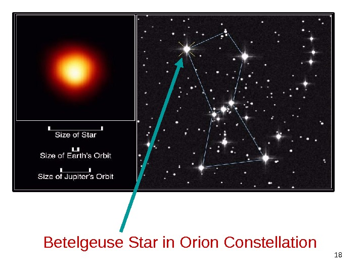 18 Betelgeuse Star in Orion Constellation