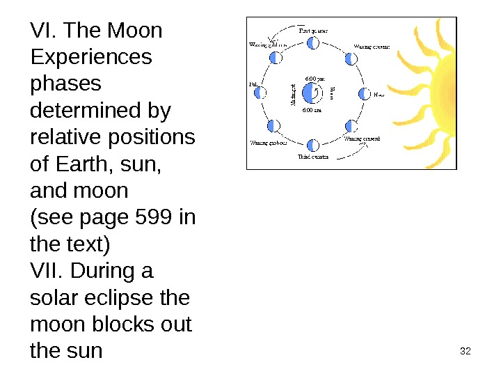 32 VI. The Moon Experiences phases determined by relative positions of Earth, sun,  and moon