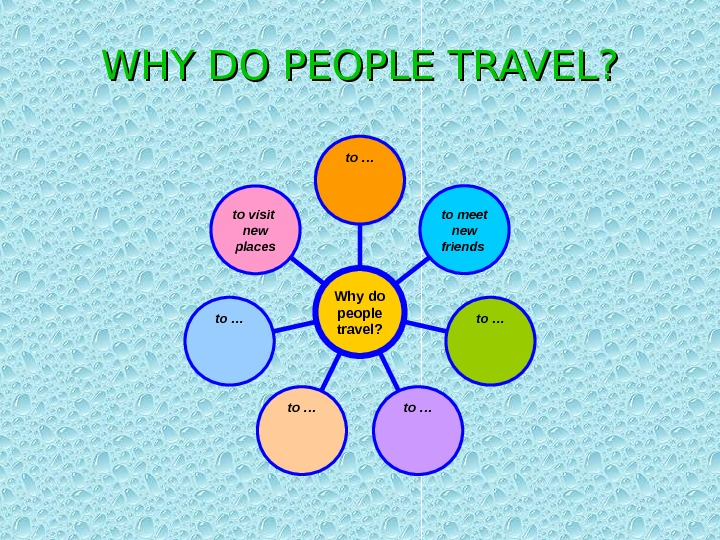 WHY DO PEOPLE TRAVEL? to visit new places to … to …to meet new friends to