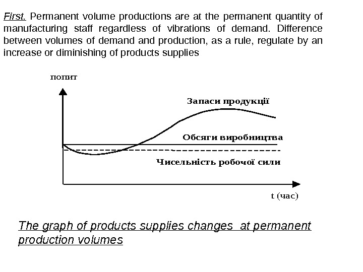 First.  Permanent volume productions are at the permanent quantity of manufacturing staff regardless of vibrations