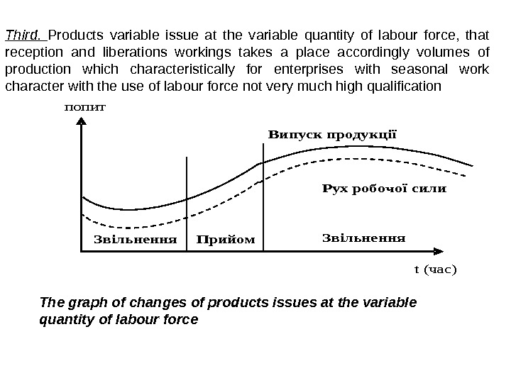 Third.  Products variable issue at the variable quantity of labour force,  that reception and