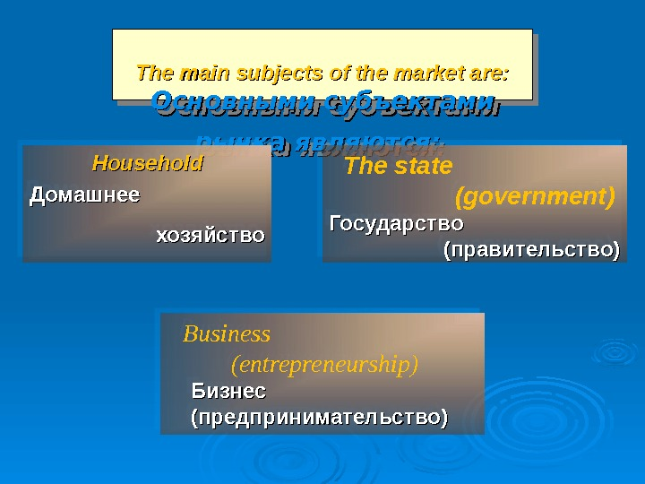The main subjects of the market are: Основными субъектами рынка являются: Household Домашнее