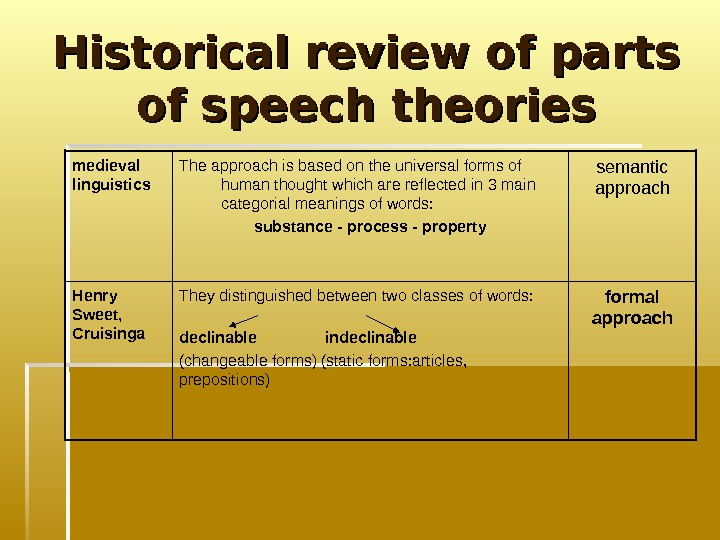 Historical review of parts of speech theories formal approach. They distinguished between two classes