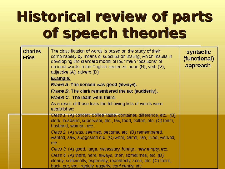 Historical review of parts of speech theories syntactic (functional) approach The classification of words