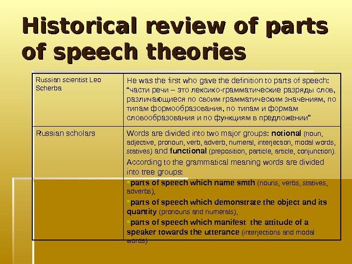 Historical review of parts of speech theories Words are divided into two major groups: