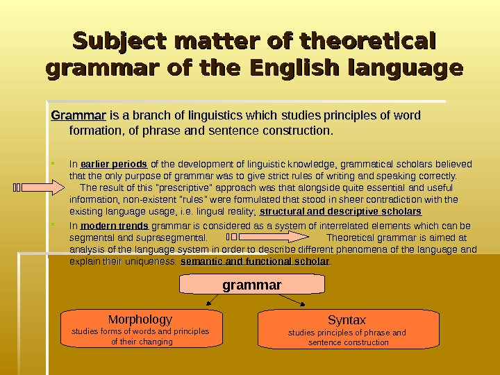 Subject matter of theoretical grammar of the English language Grammar is a branch of