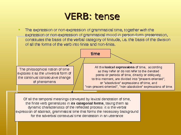 VERB: tense The expression or non-expression of grammatical time, together with the expression or