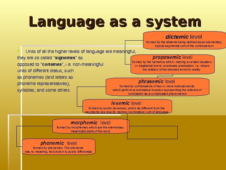 Language as a system Units of all the higher levels of language are meaningful;