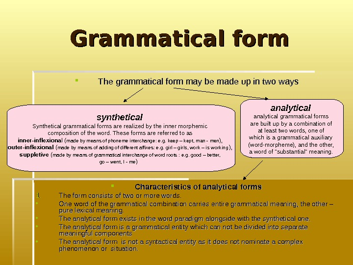 Grammatical form The grammatical form may be made up in two ways Characteristics of