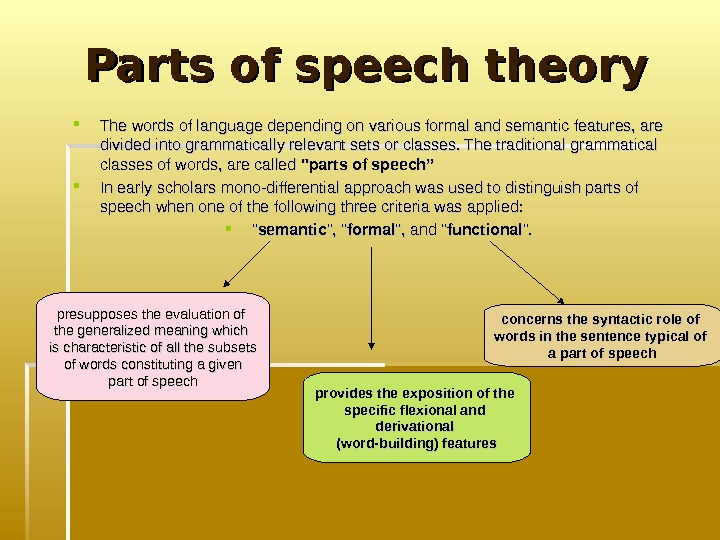 Parts of speech theory The words of language depending on various formal and semantic