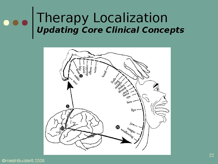 ©Health. Builder. S 2009 22 Therapy Localization Updating Core Clinical Concepts