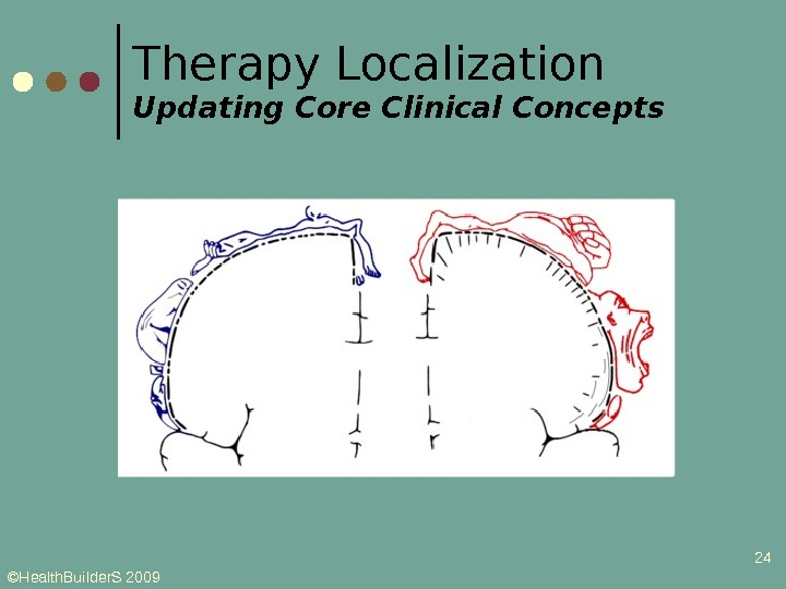 ©Health. Builder. S 2009 24 Therapy Localization Updating Core Clinical Concepts