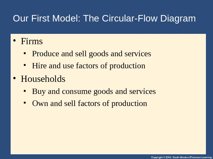 Copyright © 2004 South-Western/Thomson Learning. Our First Model: The Circular-Flow Diagram • Firms •  Produce