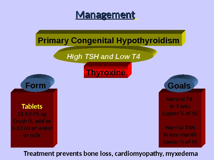 High TSH and Low T 4 Management Primary Congenital Hypothyroidism Thyroxine Tablets 25 -50 -75 ug