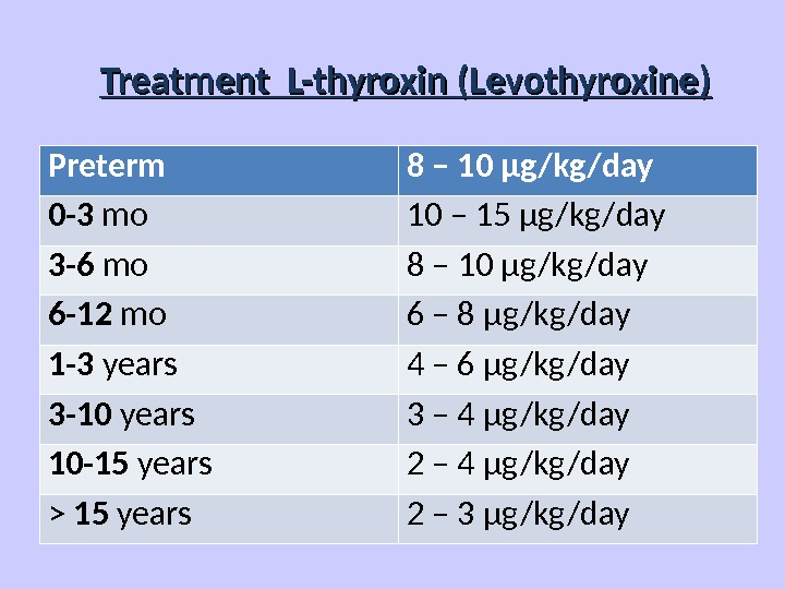 Treatment L-thyroxin (Levothyroxine) Preterm 8 – 10 μg/kg/day 0 -3 mo 10 – 15 μg/kg/day 3