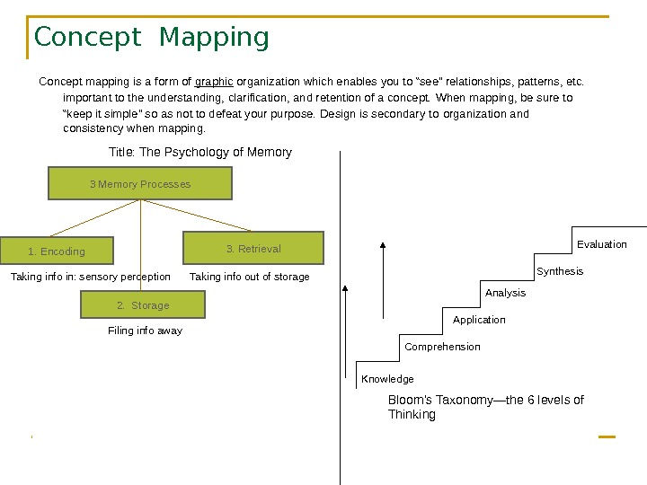 Concept Mapping Concept mapping is a form of graphic organization which enables you to