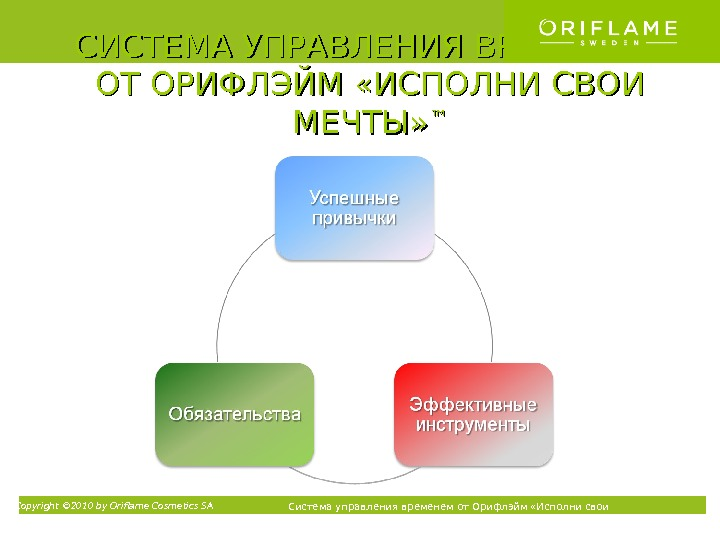 Copyright © 2010 by Oriflame Cosmetics SA Система управления временем от Орифлэйм «Исполни свои мечты» ТМСИСТЕМА