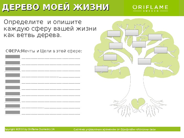 Copyright © 2010 by Oriflame Cosmetics SA Система управления временем от Орифлэйм «Исполни свои мечты» ТМДЕРЕВО