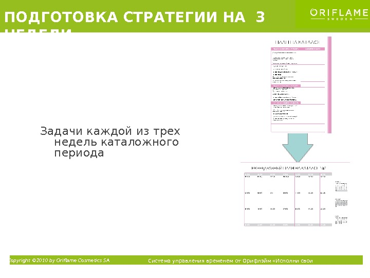 Copyright © 2010 by Oriflame Cosmetics SA Система управления временем от Орифлэйм «Исполни свои мечты» ТМЗадачи