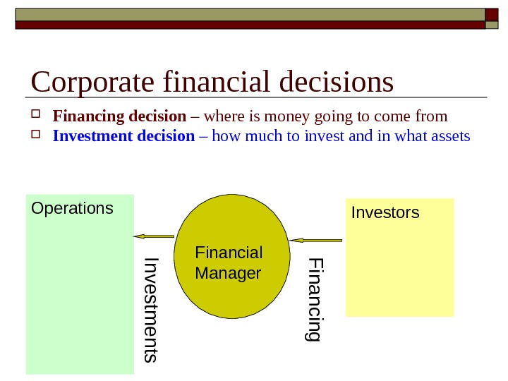 Corporate financial decisions Financing decision – where is money going to come from Investment decision –