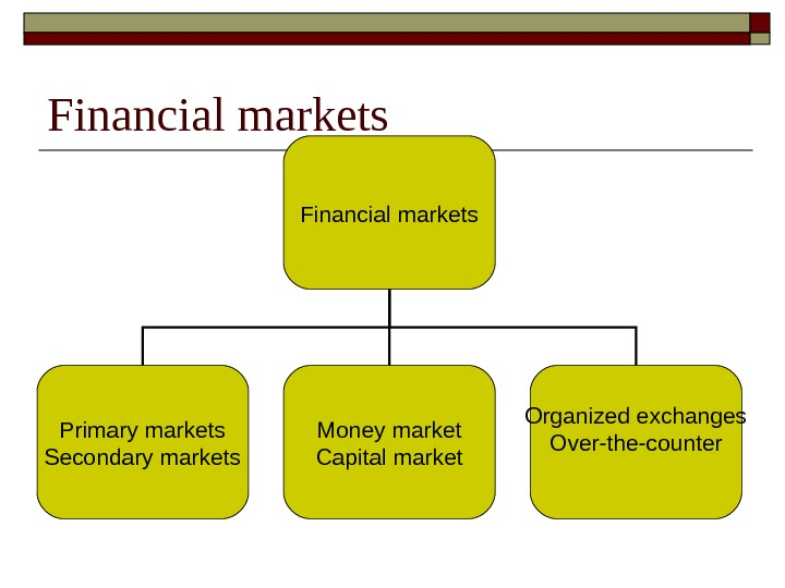 Financial markets Primary markets Secondary markets Money market Capital market Organized exchanges Over-the-counter