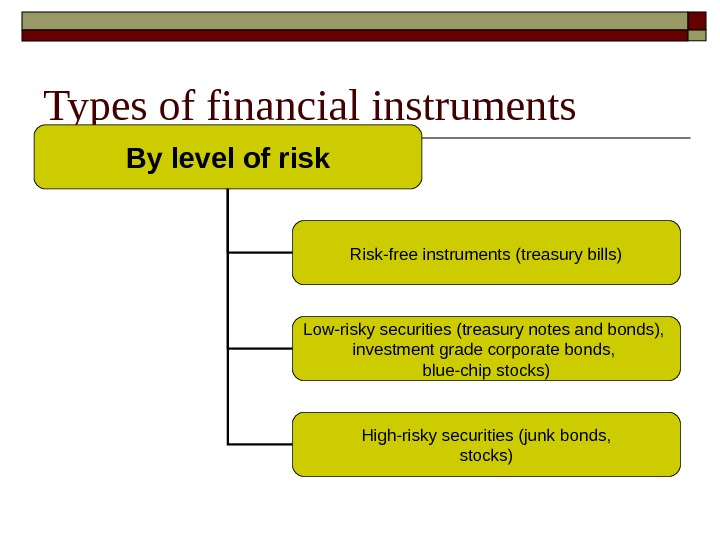 Types of financial instruments By level of risk Risk-free instruments (treasury bills) Low-risky securities (treasury notes
