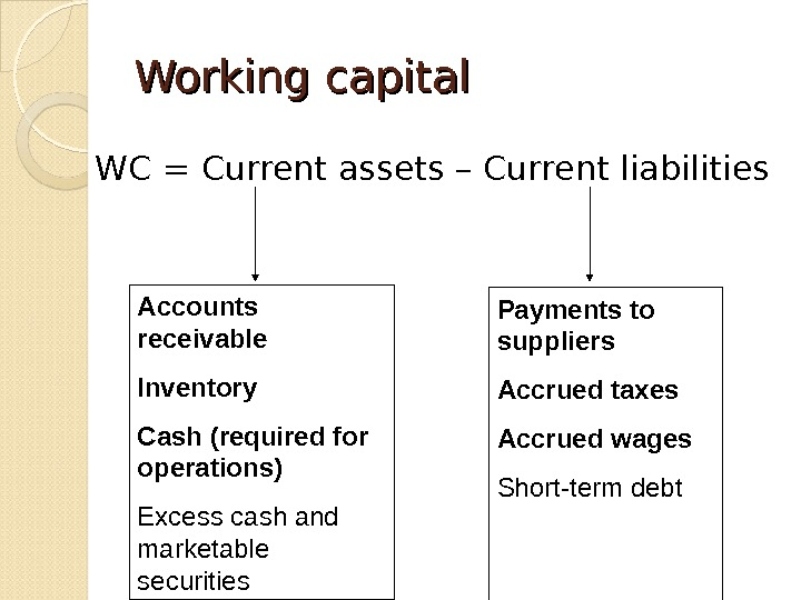 Working capital WC = Current assets – Current liabilities Accounts receivable Inventory Cash (required for operations)