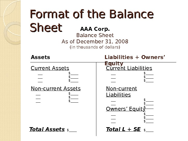 Format of the Balance Sheet AAA Corp. Balance Sheet As of December 31, 2008 (in thousands