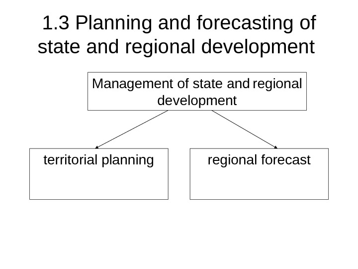 1. 3 Planning and forecasting of state  and  region al development Management of state