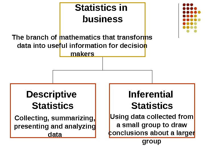 Statistics in business Descriptive Statistics Inferential Statistics. The branch of mathematics that transforms data into useful