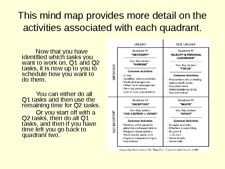This mind map provides more detail on the activities associated with each quadrant. Now that you