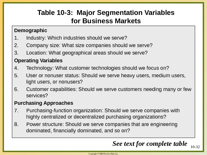 Copyright © 2003 Prentice-Hall, Inc. 10 - 32 Table 10 -3:  Major Segmentation Variables for