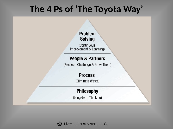 Liker Lean Advisors, LLCThe 4 Ps of ' The Toyota Way '