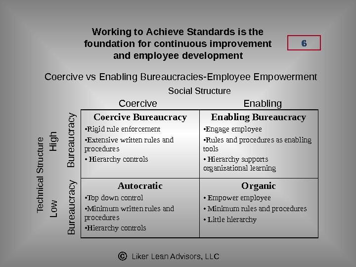 Liker Lean Advisors, LLC 66 Working to Achieve Standards is the foundation for continuous improvement and