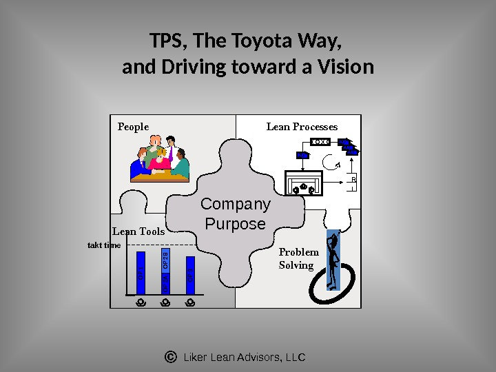 Liker Lean Advisors, LLCTPS, The Toyota Way,  and Driving toward a Vision Company Purpose. People