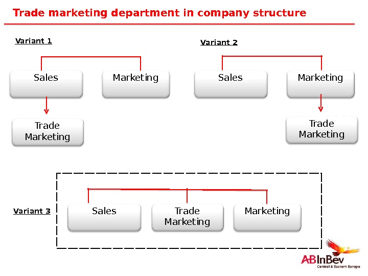 17 Trade marketing department in company structure Trade Marketing. Sales. Variant 1 Variant 2 Marketing. Sales