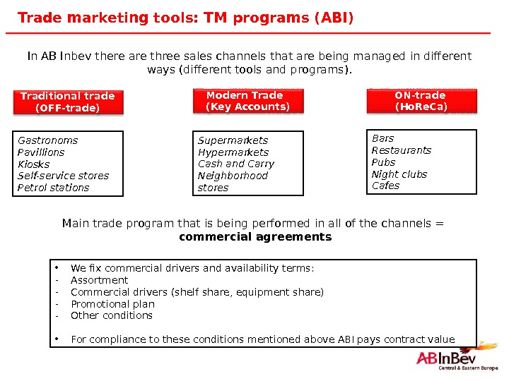 19 Trade marketing tools: TM programs (ABI) Traditional trade (OFF-trade) Modern Trade  (Key Accounts) ON-trade