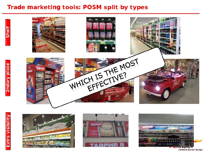 24 Trade marketing tools: POSM split by types. S h elf 2 n dary p lace