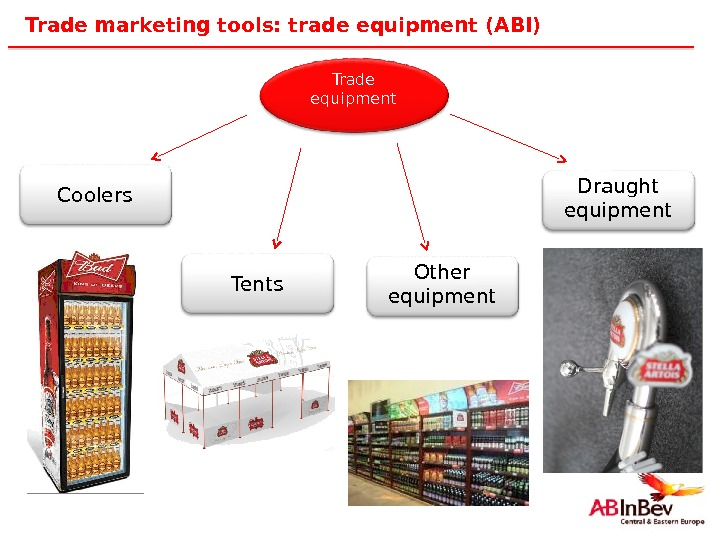 30 Trade marketing tools: trade equipment (ABI) Trade equipment Coolers Tents Other equipment Draught equipment