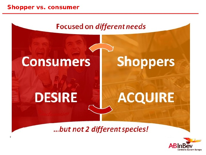 4 Shopper vs. consumer