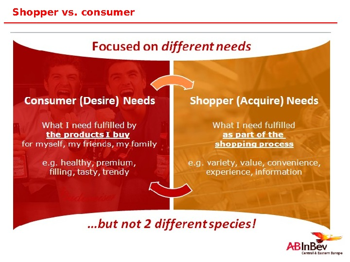5 Shopper vs. consumer