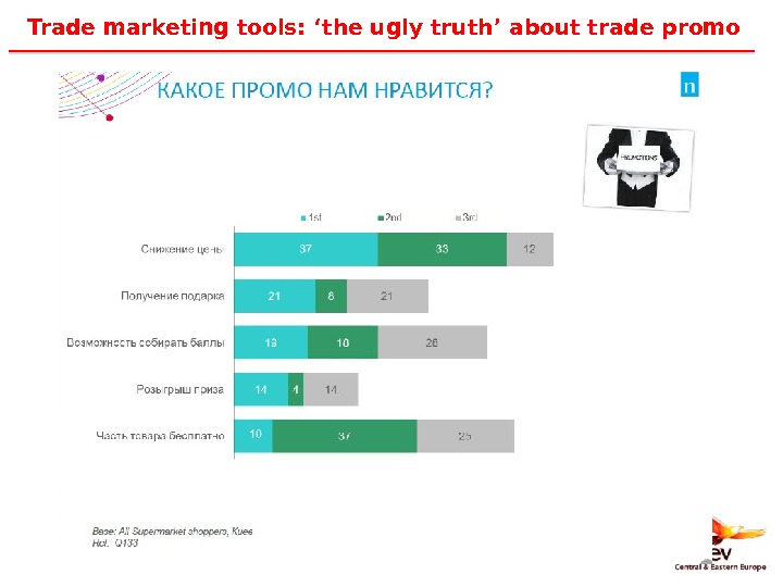41 Trade marketing tools: 'the ugly truth' about trade promo