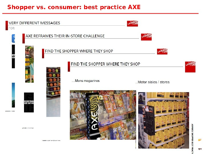 8 Shopper vs. consumer: best practice AXE