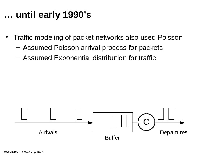 ECE 466… until early 1990 's • Traffic modeling of packet networks also used Poisson –