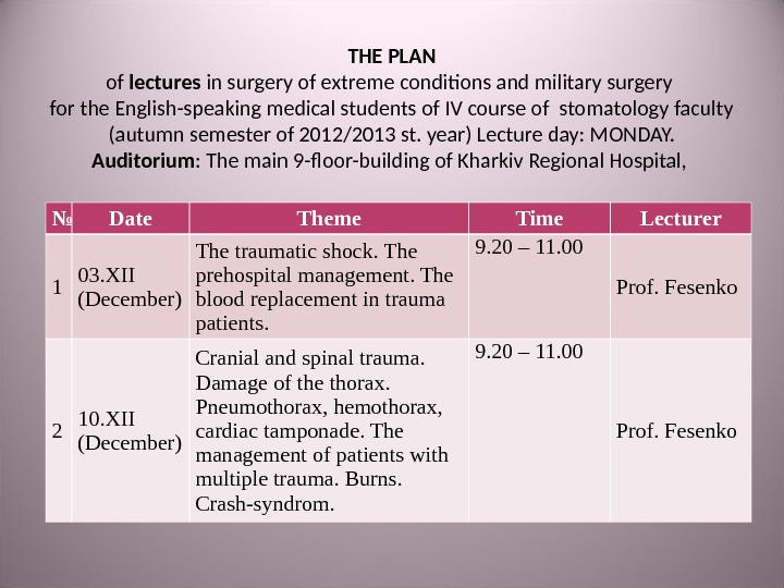THE PLAN of lectures in surgery of extreme conditions and military surgery for the English-speaking medical