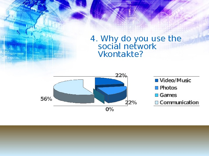 4. Why do you use the social network Vkontakte?