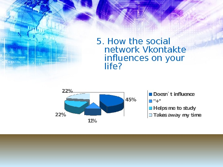 5. How the social network Vkontakte influences on your life?