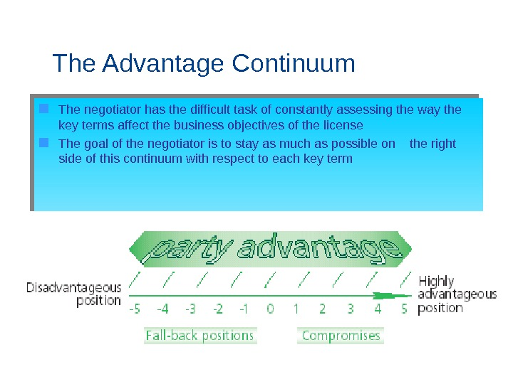 The Advantage Continuum The negotiator has the difficult task of constantly assessing the way the key